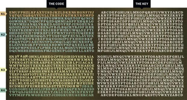 Il codice Kryptos