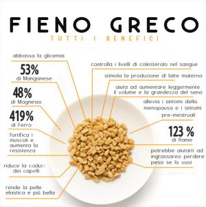 benefici-fieno-greco